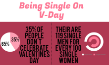 being-single-of-v-day-infographic