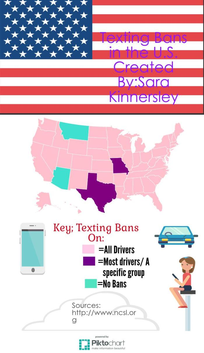 Colorado Texting Laws