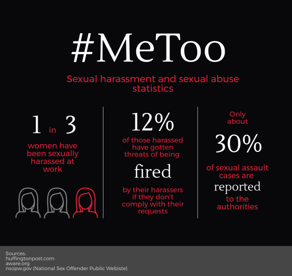 Me Too infographic