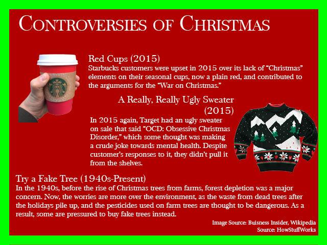 Holiday Politics Info