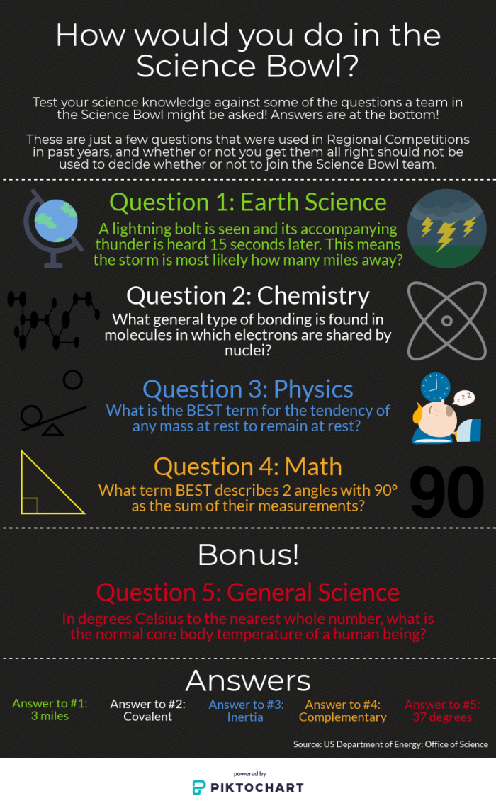 science-bowl-in_29264772