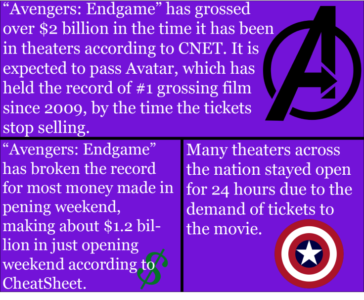 Endgame Infographic