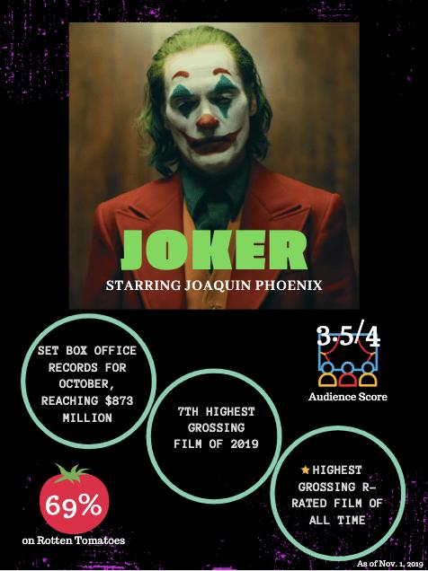 joker infographic nov 1.png
